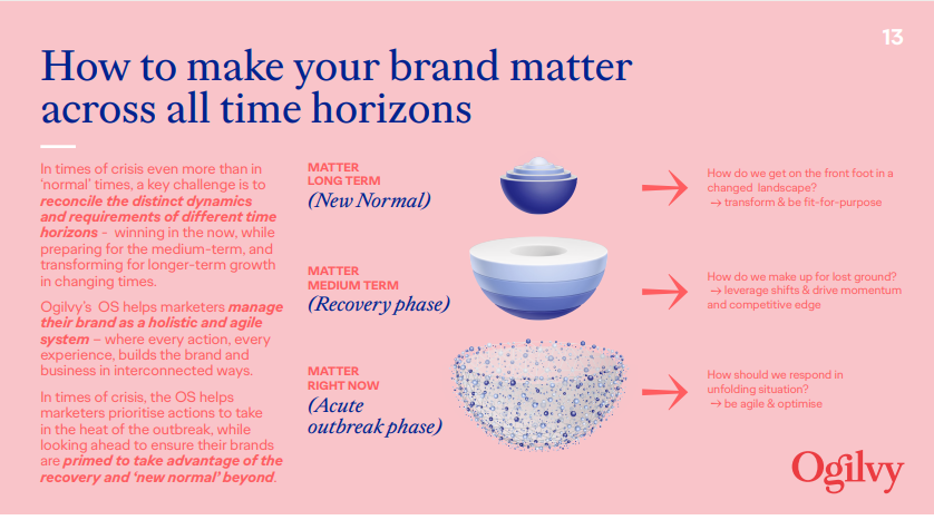 How to make your brand matter